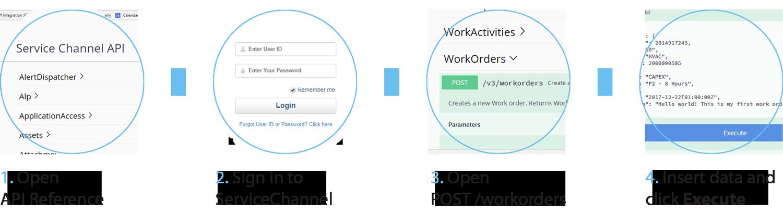 Steps to create a WO