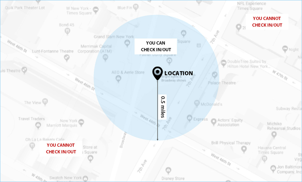You can check-in or out when you're within the location GPS radius